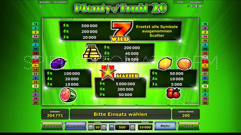 plenty of fruit 20 spielen