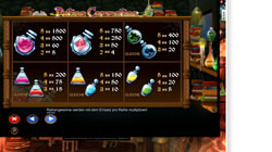 Potion Commotion Screenshot 3