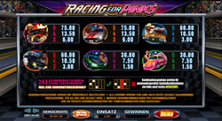 Racing for Pinks Screenshot 4