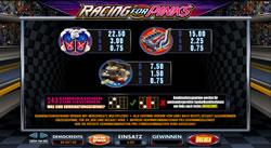 Racing for Pinks Screenshot 5