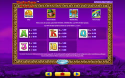 Rainbow Riches Screenshot 4