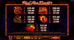 Red Hot Devil Screenshot 8
