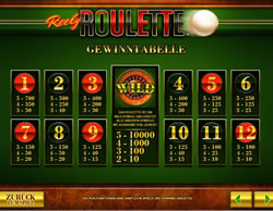 Reely Roulette Screenshot 3