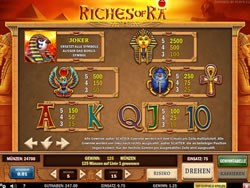 Riches of Ra Screenshot 3