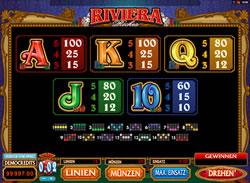 Riviera Riches Screenshot 7