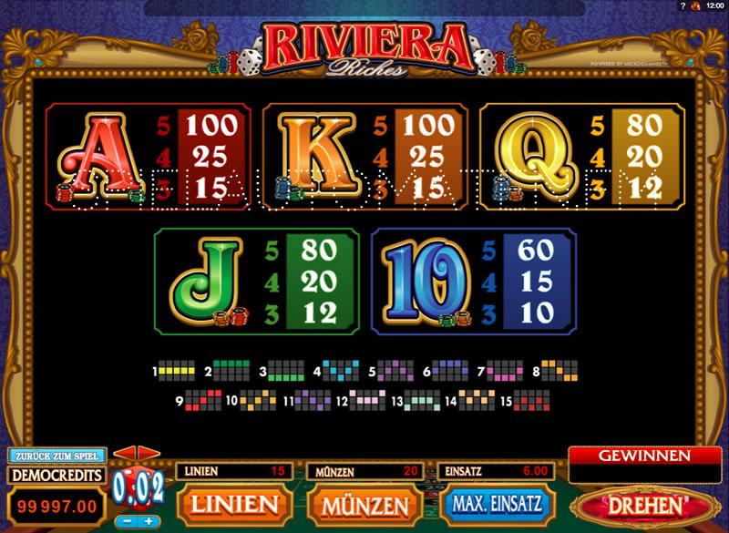 Rainbow riches free play no deposit