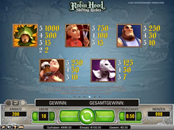 Robin Hood Screenshot 6