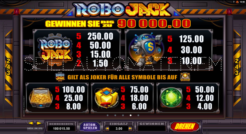 Robo Jack | Euro Palace Casino Blog