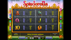 Spinderella Screenshot 3