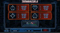 Terminator 2 Screenshot 5