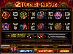 The Twisted Circus Screenshot 4