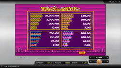 Wags to Riches Screenshot 3