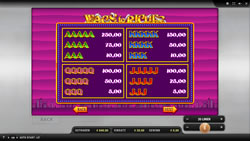 Wags to Riches Screenshot 4
