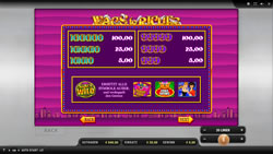 Wags to Riches Screenshot 5