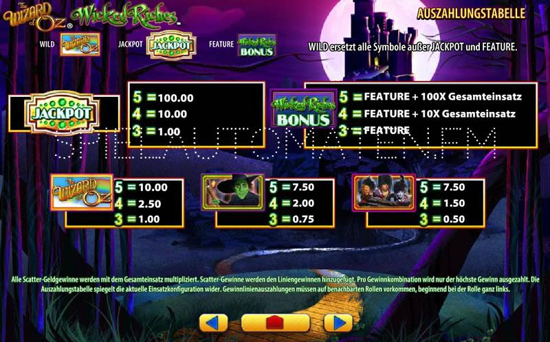 Casinos online 888 free casino games slot machines