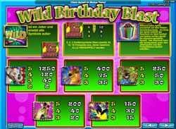 Wild Birthday Blast Screenshot 3
