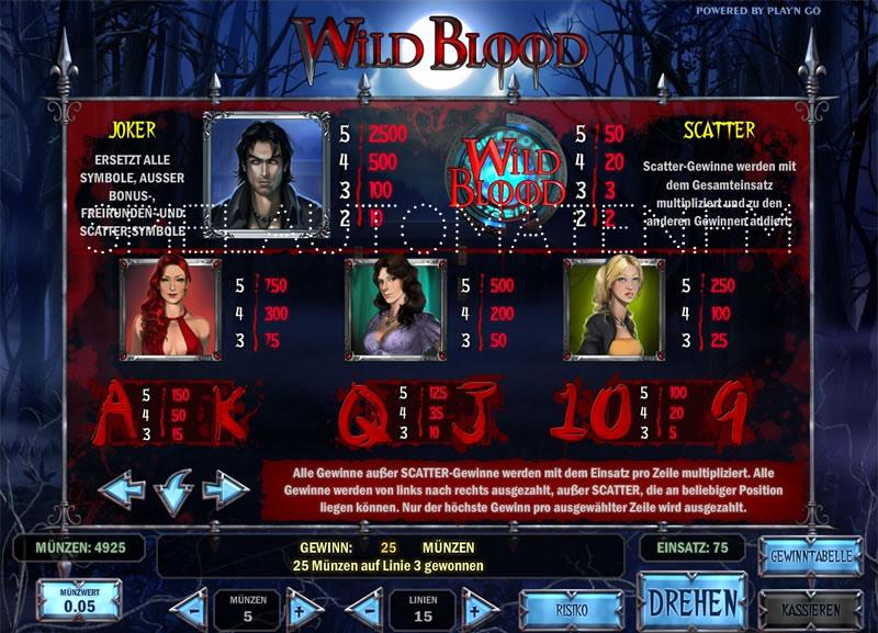 wild blood spielen
