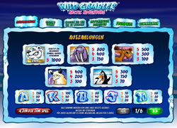 Wild Gambler 2 Screenshot 3